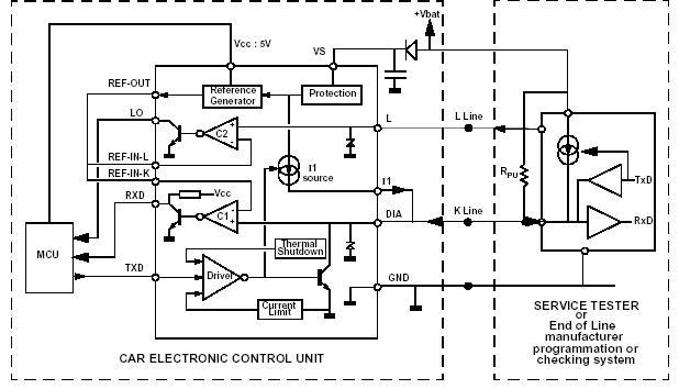 Структурная схема MC33199D